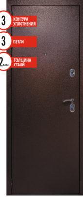 Входная дверь Рубеж классика